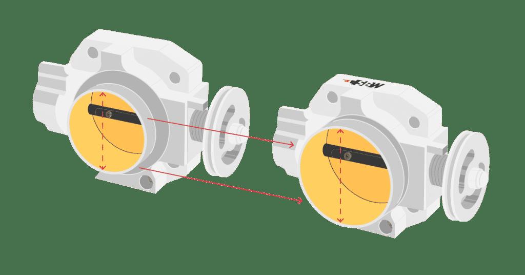 Larger-diameter throttle body